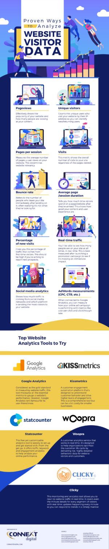 Proven Ways to Analyze Website Visitor Data-01