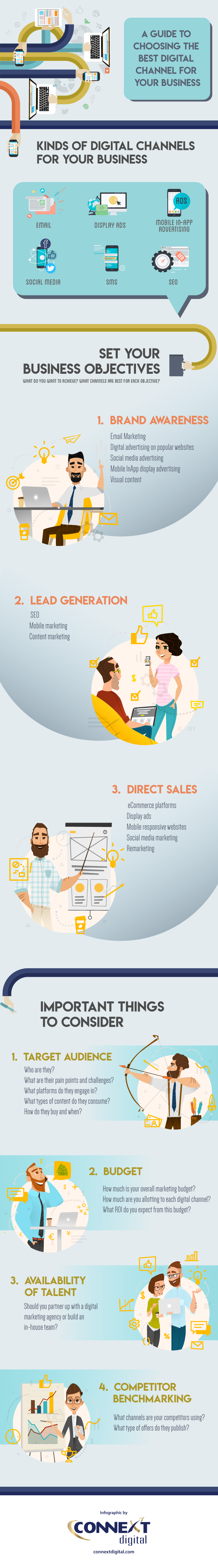 A Guide to Choosing the Best Digital Channel for Your Business Infographic
