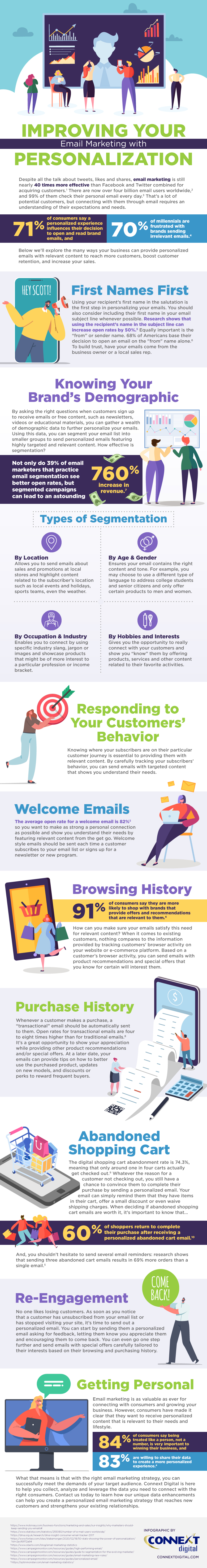 Improving Your Email Marketing with Personalization
